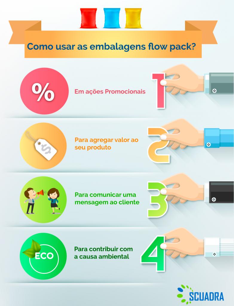 flow pack